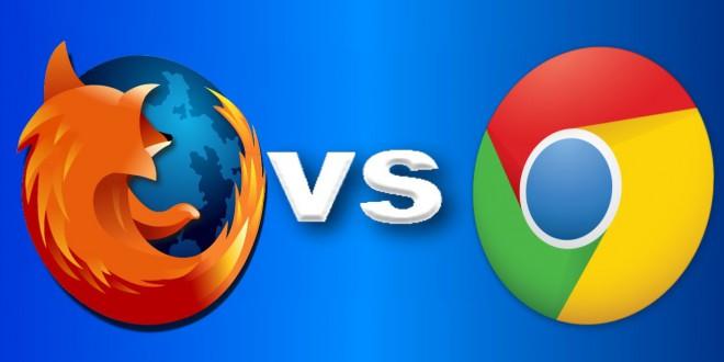 Schnellster Browser